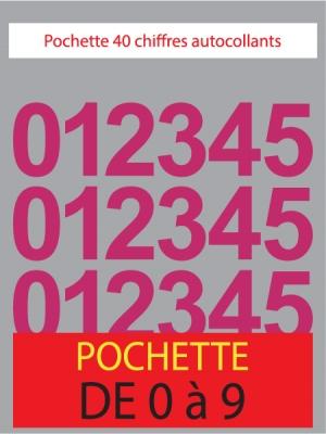 Chiffres autocollants couleur rose cyclamen