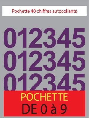 Chiffres autocollants de couleur violet