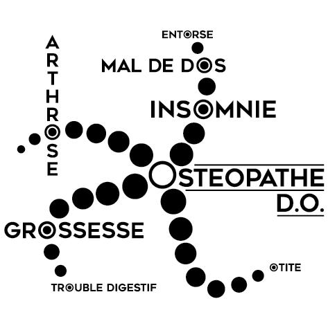 Sticker ostéopathe model mal de dos